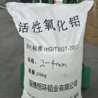 催化剂载体用中孔活性氧化铝助剂