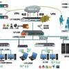 漳州综合布线|名声好的监控系统供应商当属众蓝电子科技