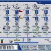 热荐高品质连续平压进口施胶系统质量可靠 PLC控制系统