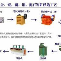 铂思特低品位氧化锌矿浮选设备,锌浸出渣银的浮选回收工艺