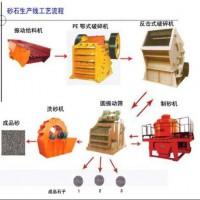 铂思特优质石料生产设备,石料立式板锤制砂机,砂石线专用振动筛