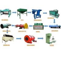 牛粪有机肥成套设备-粉状有机肥生产线整套配置及价格
