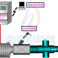 智能水泵风机控制系统图片线路图