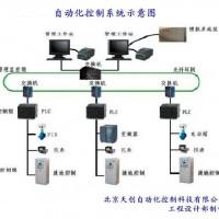 远程设备控制系统,设备远程智能控制系统,自动化设备远程控制